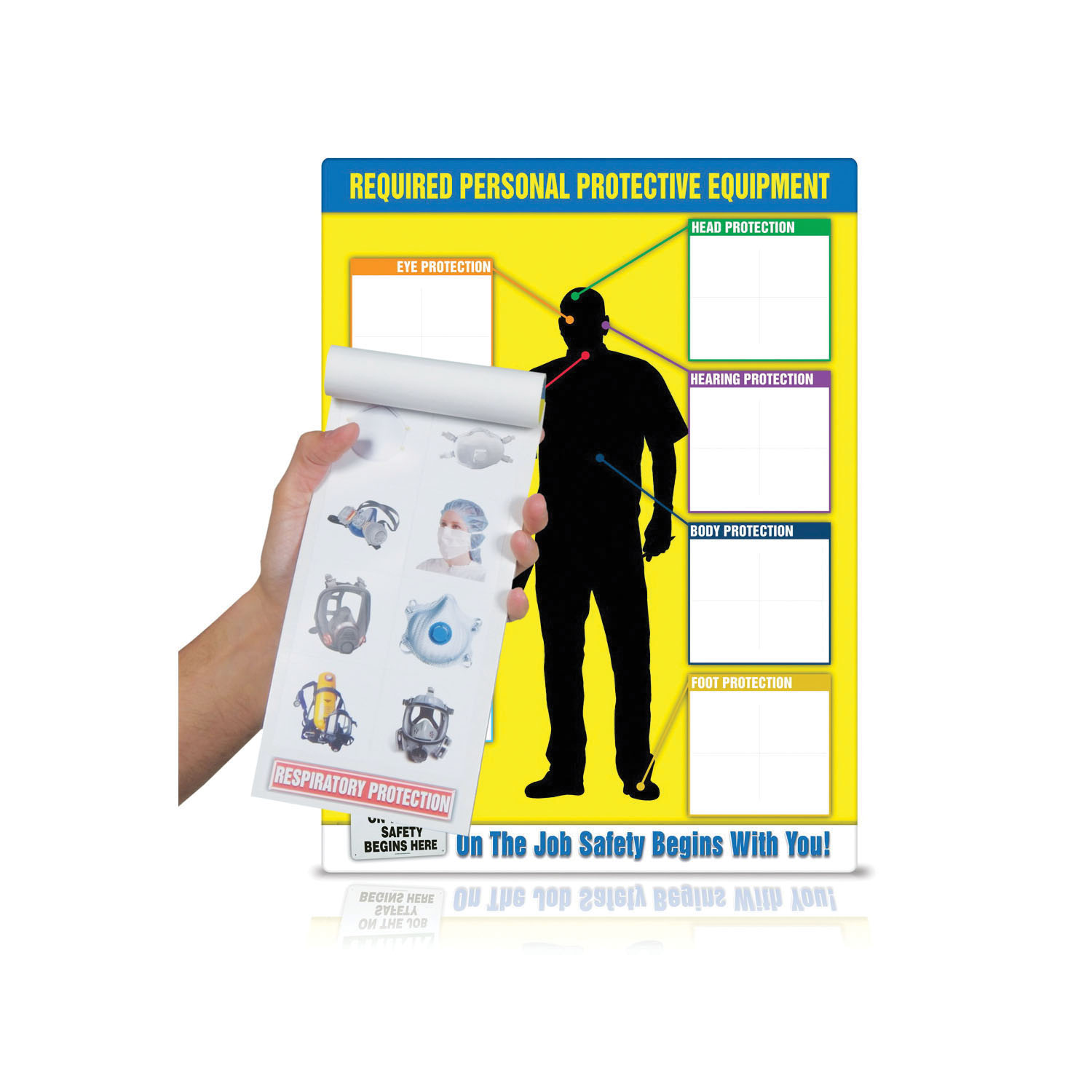 Accuform® PPE248 PPE-ID™ Safety Poster, Text, Plastic Chart/Vinyl Label, 24 in H x 18 in W, English