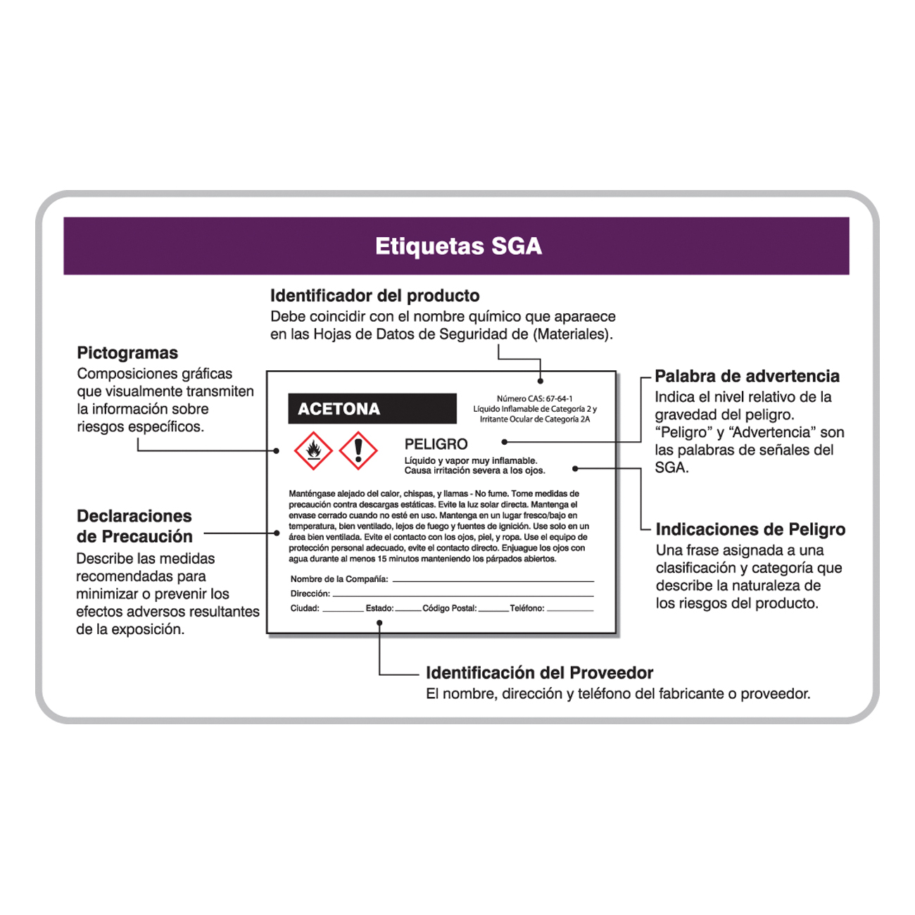 Accuform® SHLKC241 GHS Wallet Card, Spanish, Globally Harmonized System, 3-3/8 in L x 2-1/8 in W